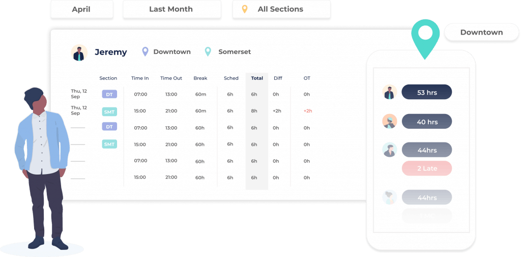 , StaffAny-Schedule A Demo Hubspot Form