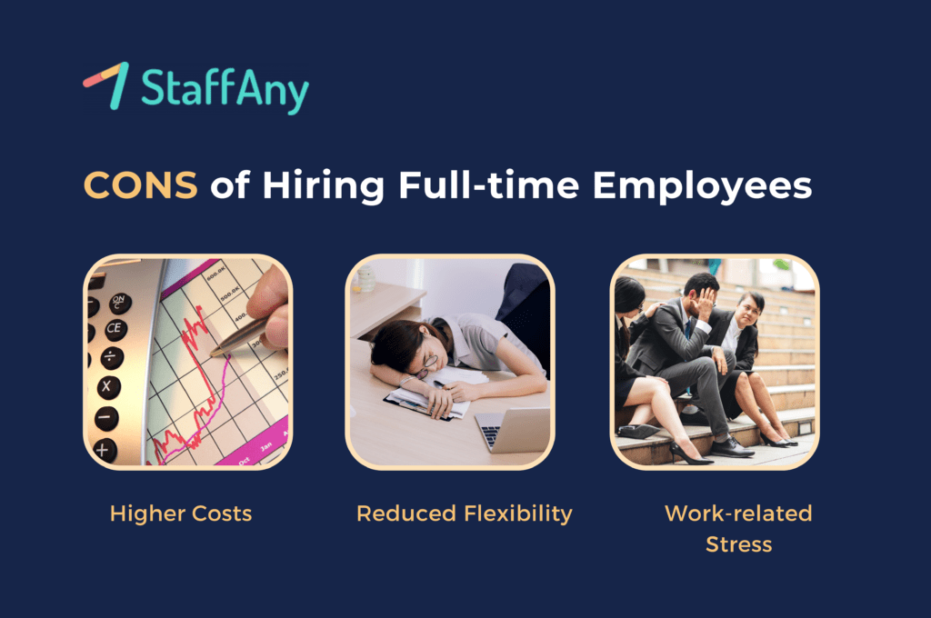 cons of hiring full-time employees